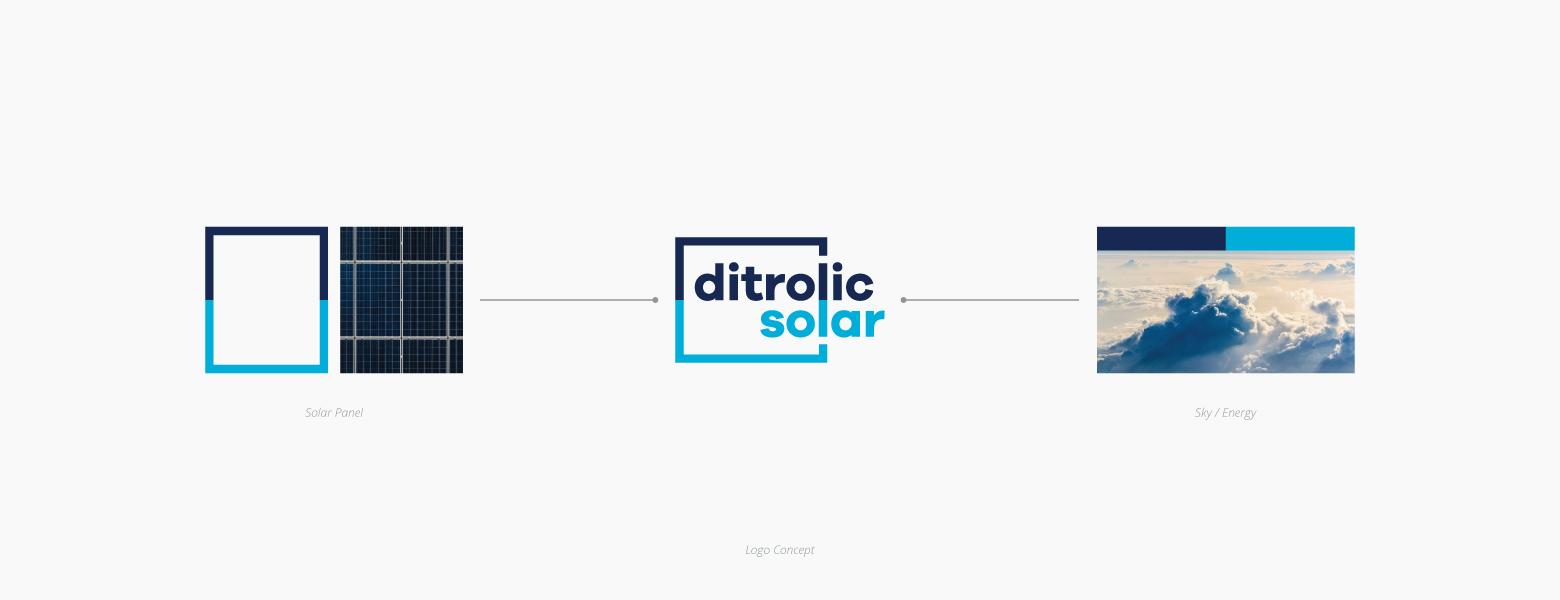 Dot Ditrolic Solar Design Concept
